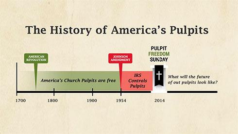 PFS Timeline