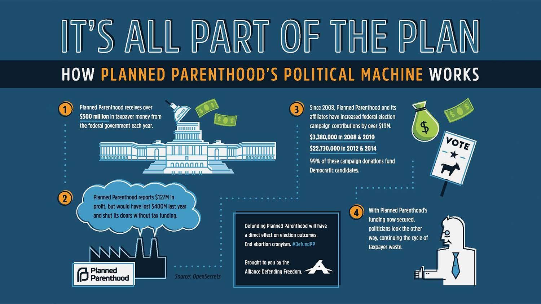 Defund-PP-infographic